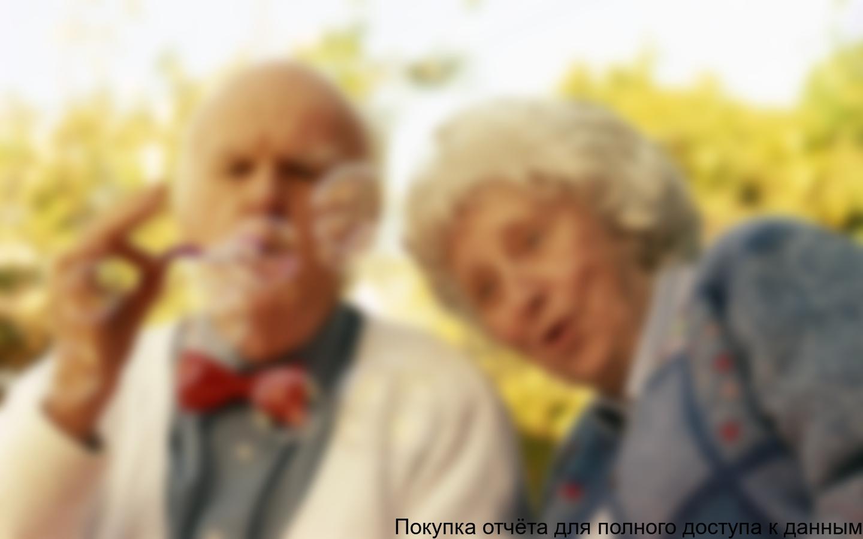 Частный дом престарелых налогообложение белоруссия интернаты для престарелых