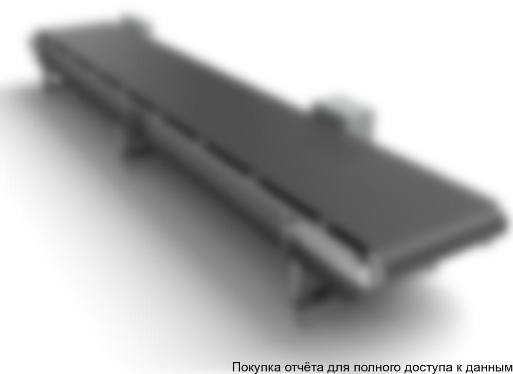 Производители конвейерного оборудования в россии рисунок ленточного транспортера