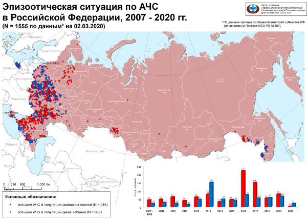 Ситуация в РФ с АЧС 2007-2020 гг.